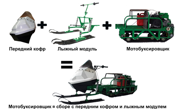 Схему установки лыжного модуля